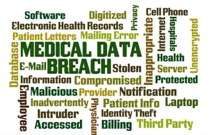 E Health Record adj